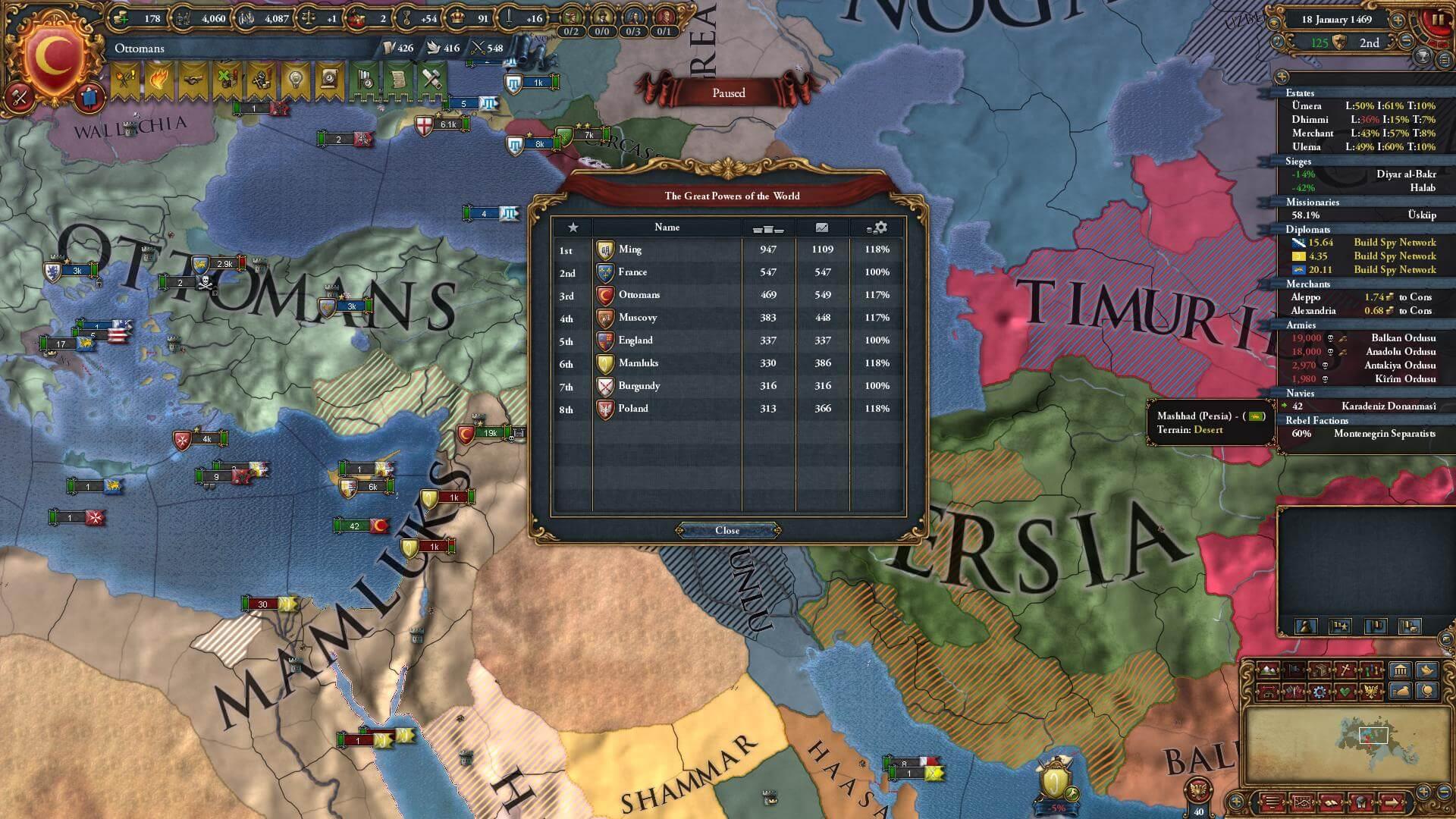 Europa Universalis IV: прохождение за Мамлюков