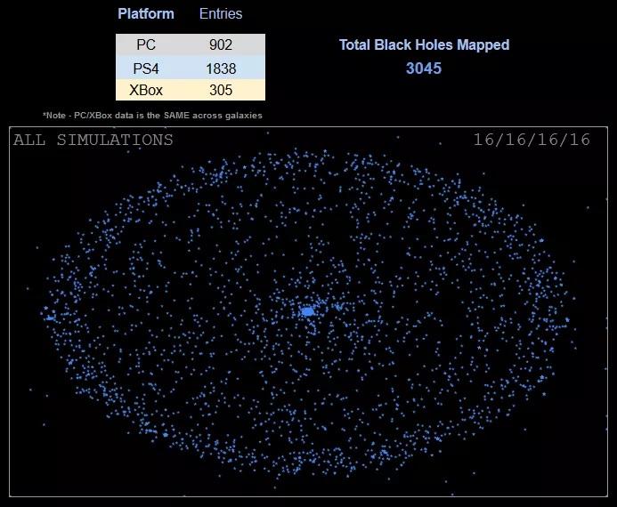 В No Man's Sky игроки создали карту черных дыр