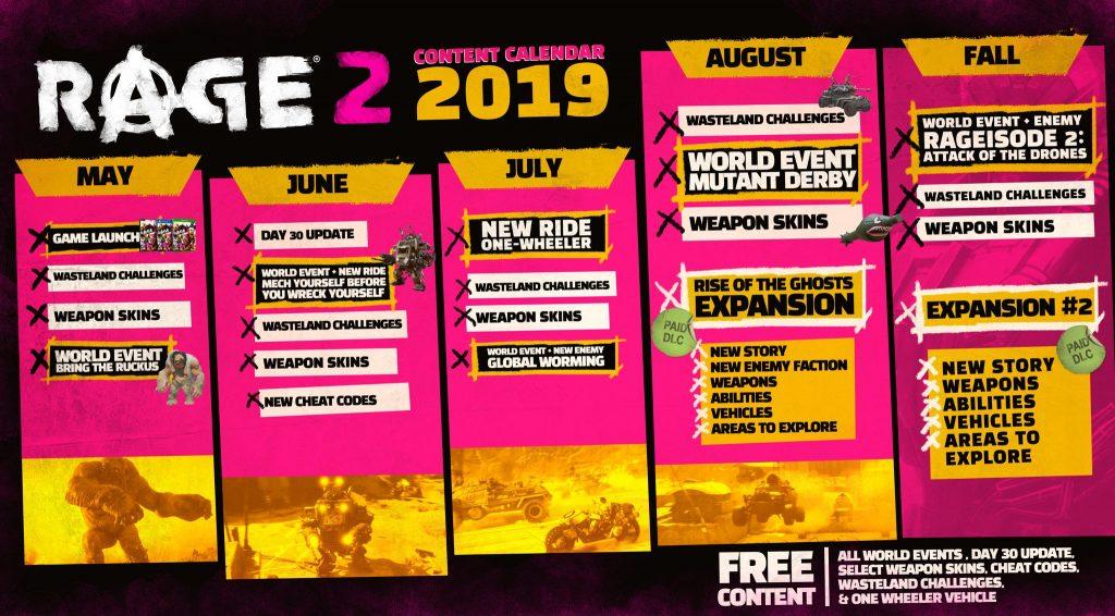 Bethesda наметили план Rage 2 на 2019 год