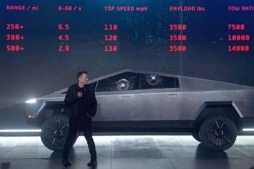 Tesla Cybertruck появится в Cyberpunk 2077?