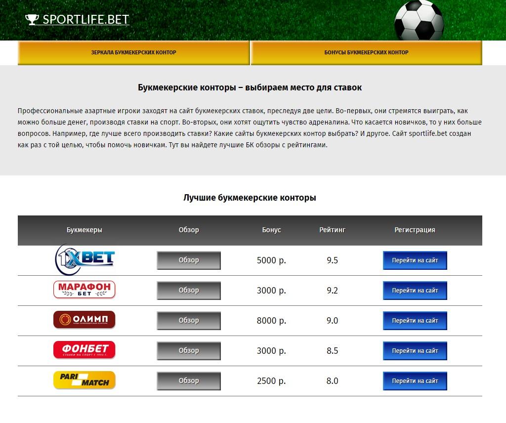 Создание сайтов букмекерских контор сайт компании туркуаз