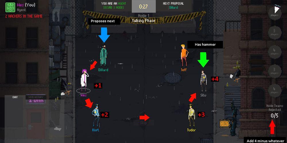10 отличных игр, похожих на Among Us, про предателей