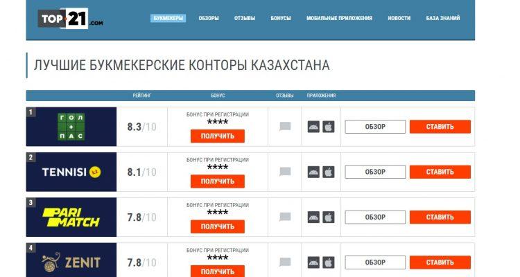 Лучшие букмекерские конторы Казахстана с фрибетом за регистрацию