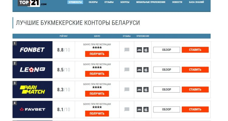 Поддаться рекламе или изучить рынок? Выбираем букмекерскую контору для ставок в Беларуси
