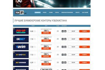 Топ 5 лучших букмекерских контор Узбекистана