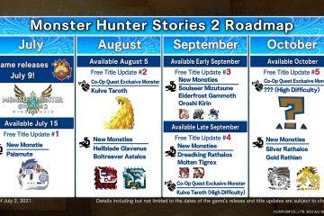 В Monster Hunter Stories 2 появятся милые собачки