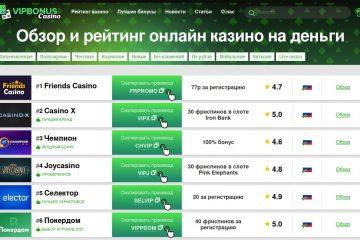Рейтинг онлайн казино — актуальный список лучших площадок